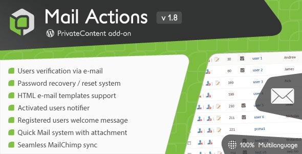 PrivateContent v1.8.4 Nulled (Mail Actions)