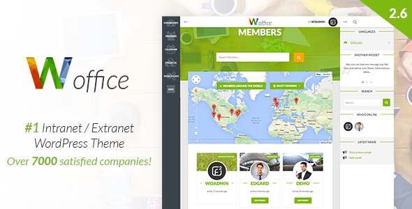 Woffice Theme v4.0.6 Nulled