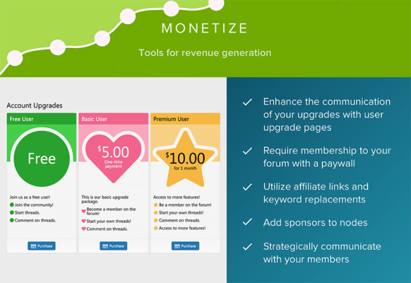 ThemeHouse-Monetize-nulled-download-582x400
